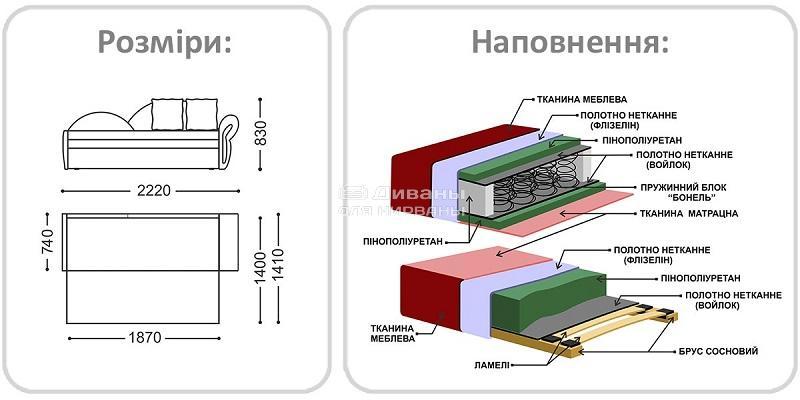 Нова - мебельная фабрика Рата. Фото №8. | Диваны для нирваны