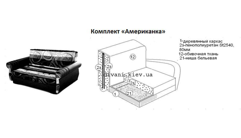 Американка - мебельная фабрика Лівс. Фото №2. | Диваны для нирваны
