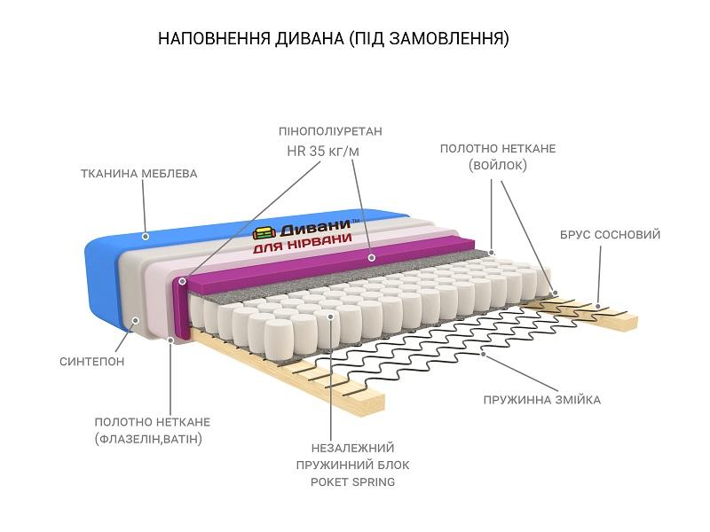 Кантата - мебельная фабрика Daniro. Фото №5. | Диваны для нирваны