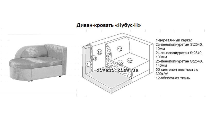Кубус-Н - мебельная фабрика Фабрика Ливс. Фото №1. | Диваны для нирваны
