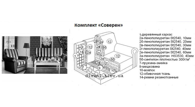 Соверен - мебельная фабрика Фабрика Ливс. Фото №1. | Диваны для нирваны
