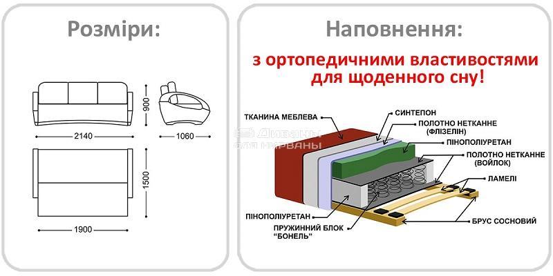 Орион - мебельная фабрика Рата. Фото №9. | Диваны для нирваны