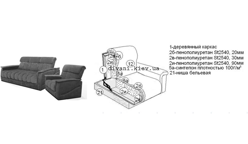 Президент-4 - мебельная фабрика Лівс. Фото №2. | Диваны для нирваны