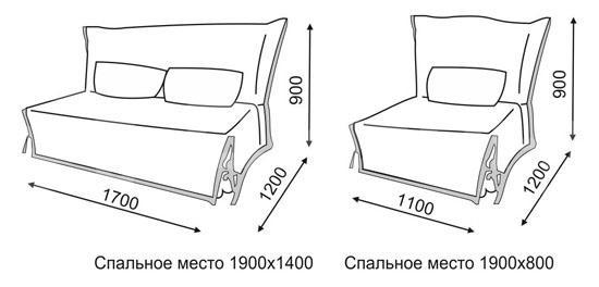 Блюз - мебельная фабрика AFCI. Фото №8. | Диваны для нирваны