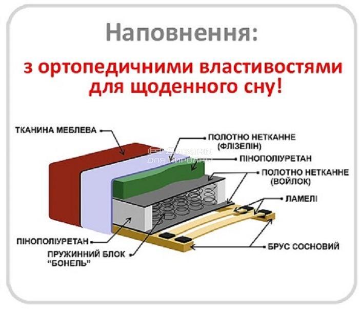 Домино-2 - мебельная фабрика Рата. Фото №4. | Диваны для нирваны
