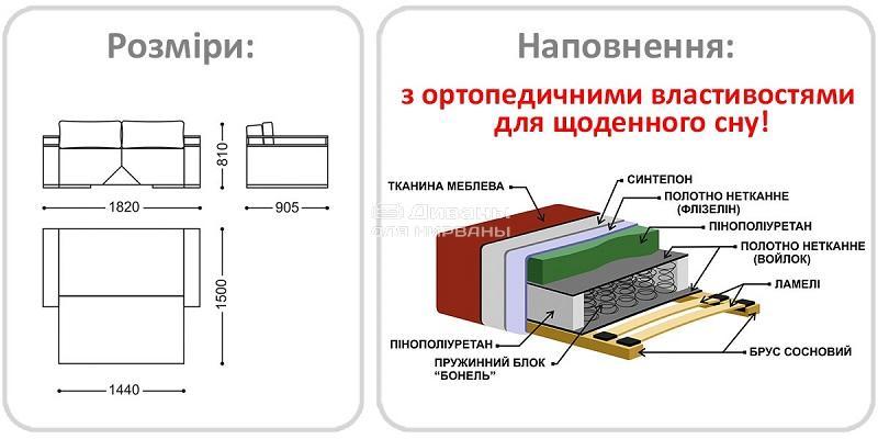 Формула 2 - мебельная фабрика Рата. Фото №3. | Диваны для нирваны