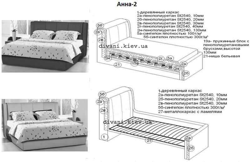 Анна-2 - мебельная фабрика Ливс. Фото №2. | Диваны для нирваны